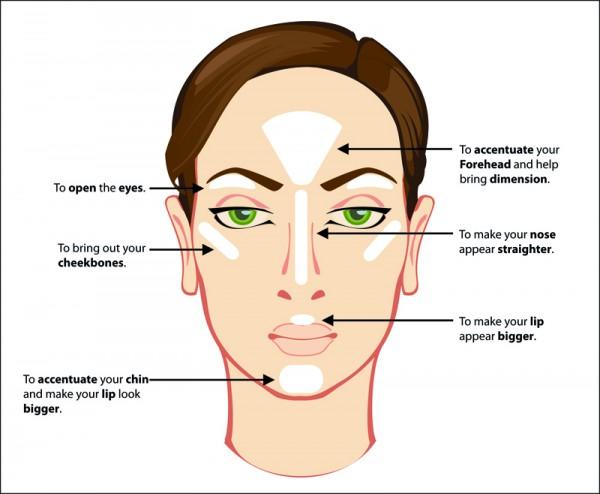 face-highlighting-800-600x494